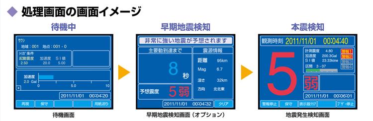 処理部の画面表示イメージ