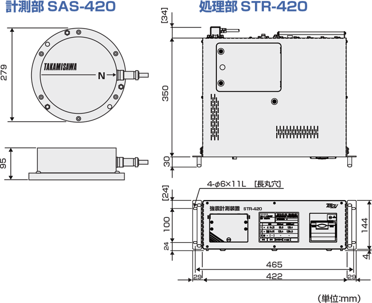STR-420外形寸法図