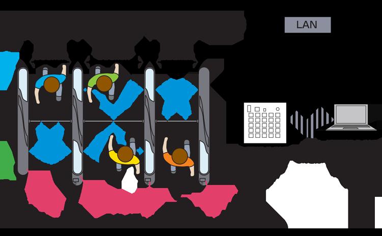 TAG-11000シリーズシステム構成例
