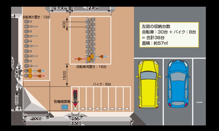 駐車場敷地の一部に駐輪場を設置した場合