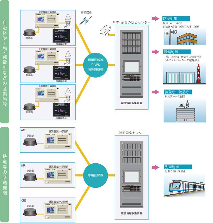 str363システム構成図