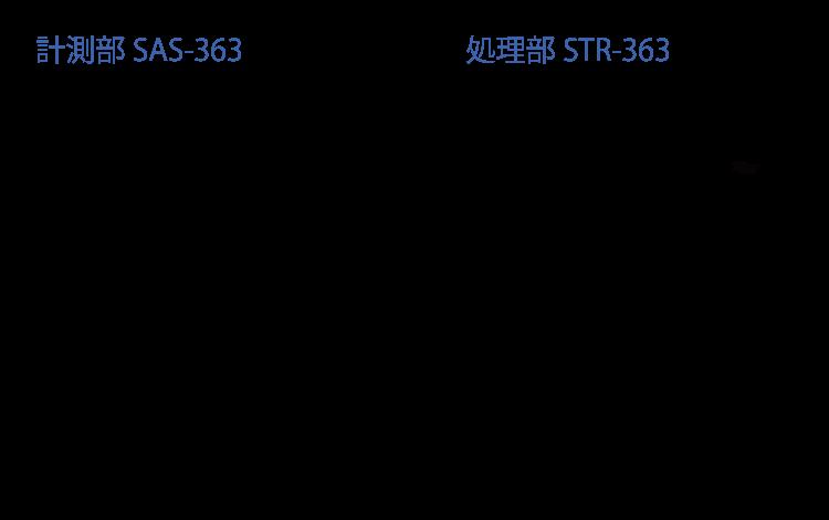 str363_size